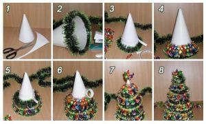 поделки рождественская сказка 12