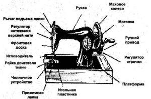 как заправить швейную машинку 1