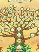 Как нарисовать семейное дерево?