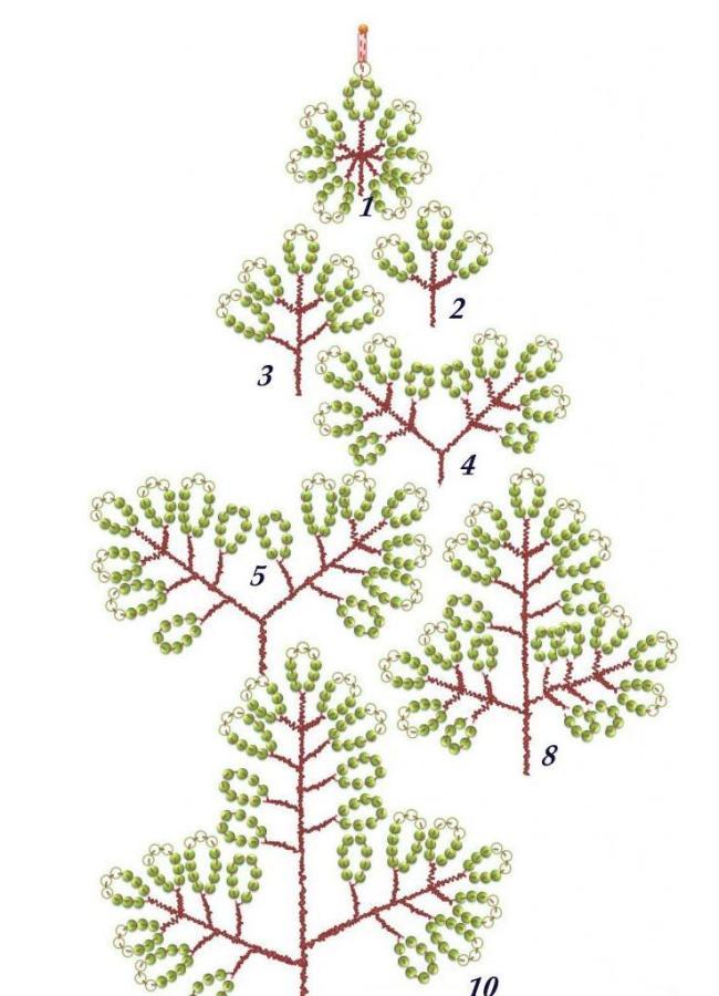 схема плетения елки из бисера