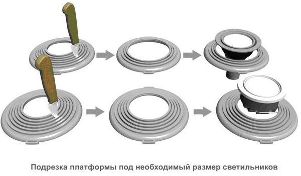 1. Установка и монтаж светильников в натяжной потолок