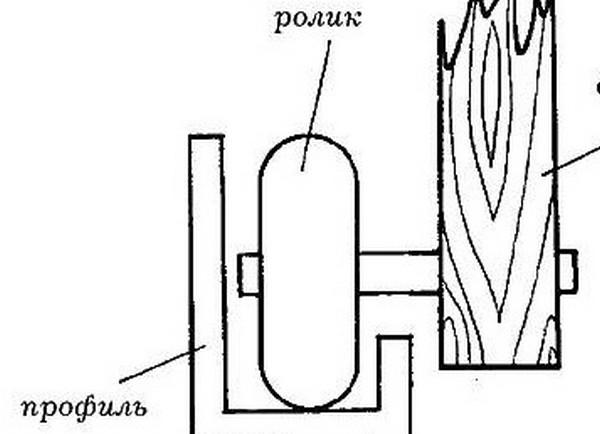 Как сделать задвижные двери своими руками 64