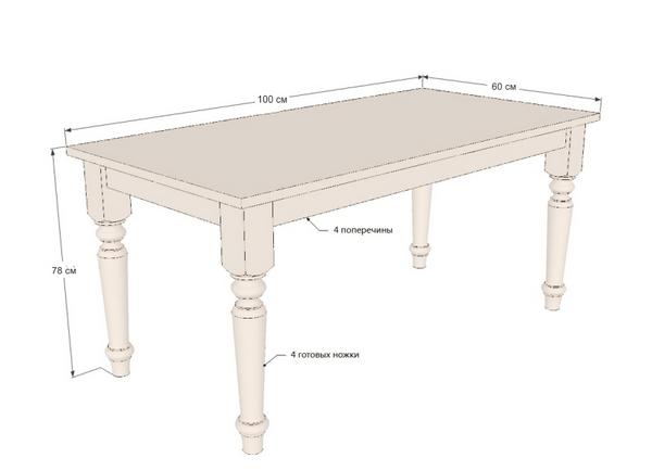 Фото чертежей кухонного стола