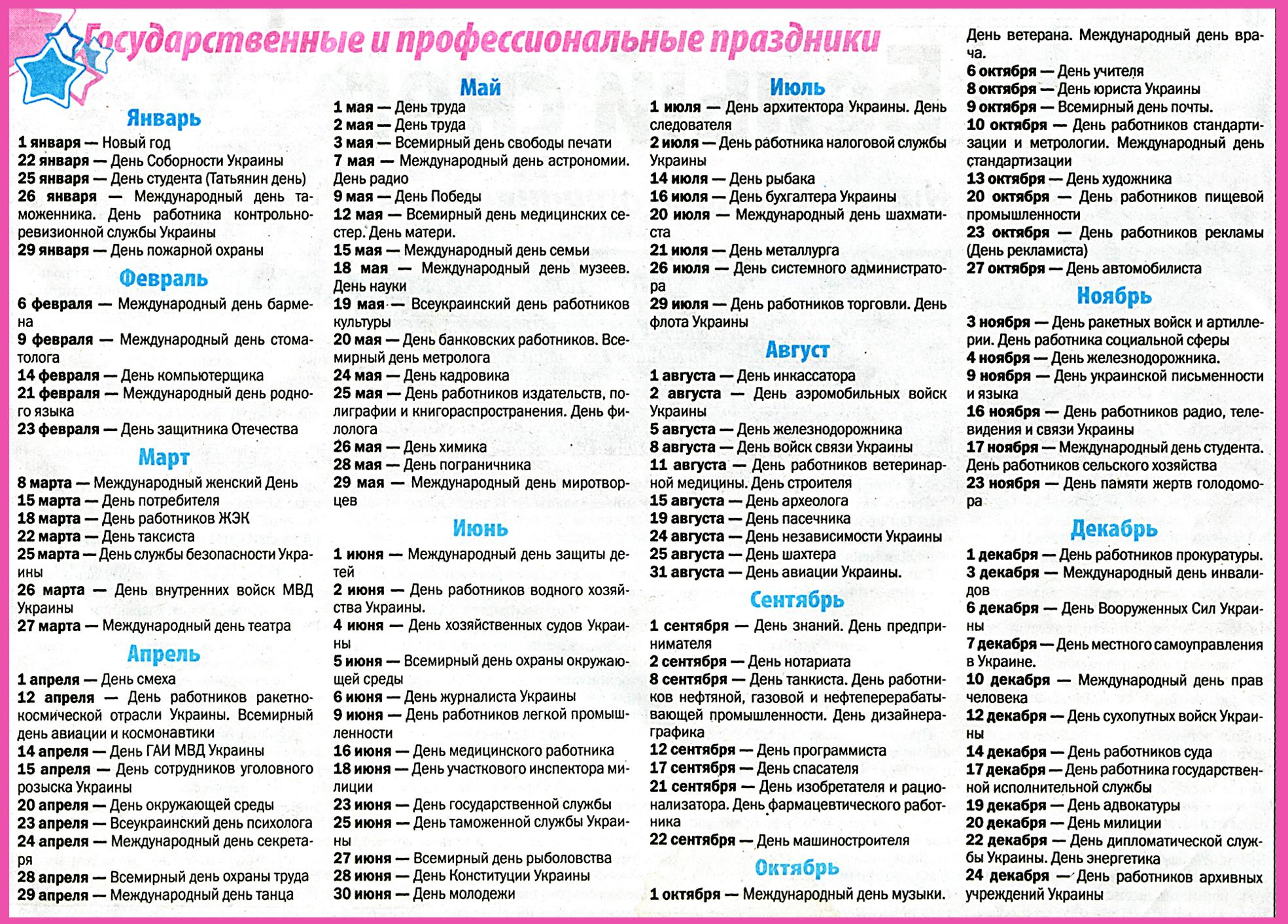 Профессиональные праздники россии и в россии