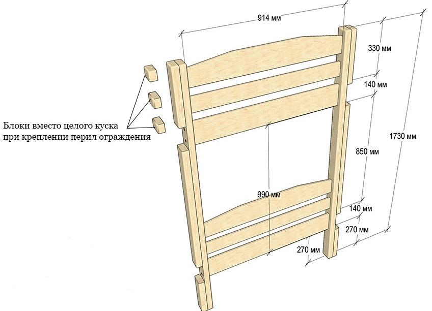 Двухъярусная детская кроватка своими руками чертежи