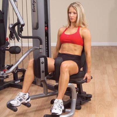 программа для похудения после родов в спортзале