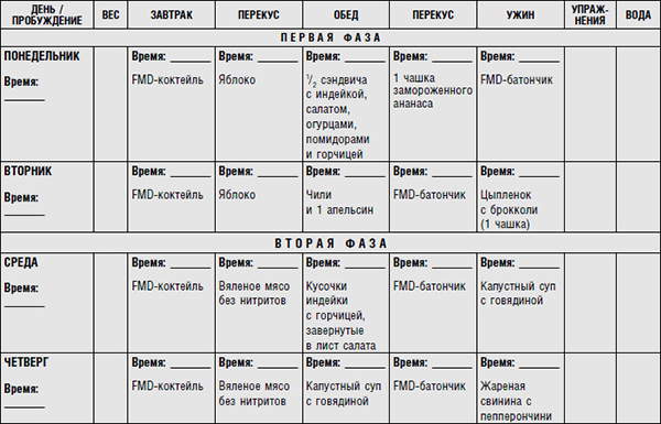 диетолог маргарита королева меню на неделю
