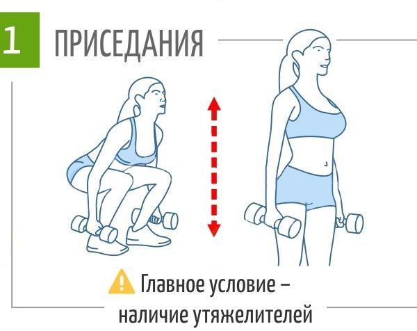 физические упражнения для похудения живота и боков1