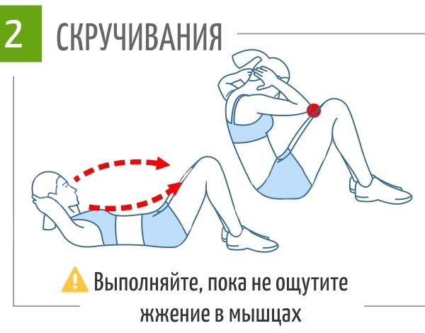 физические упражнения для похудения живота и боков2