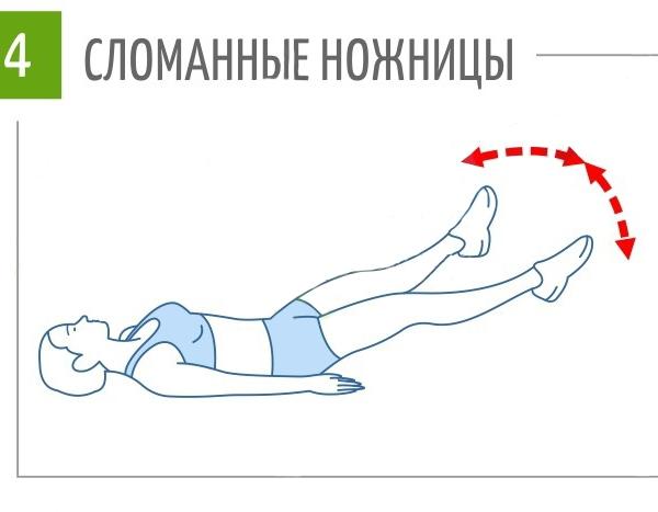 физические упражнения для похудения живота и боков4
