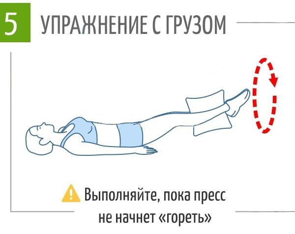 физические упражнения для похудения живота и боков5