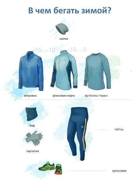 одежда для бега в холодную погоду