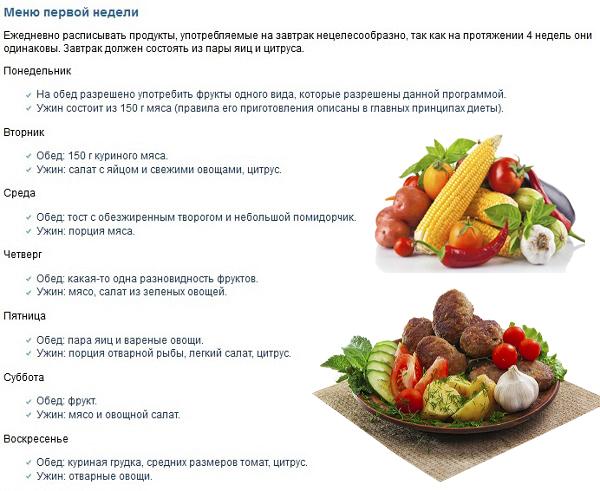 Химическая диета на 4 недели меню таблица на каждый день
