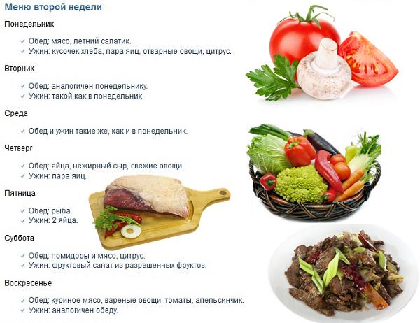 Химическая диета на 4 недели меню таблица