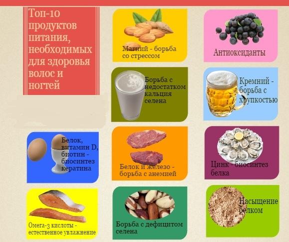 лучшие препараты снижения холестерина в крови