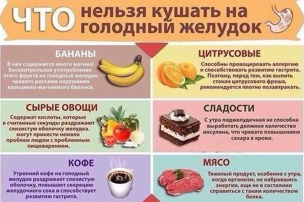 Экспресс диета на 4 дня