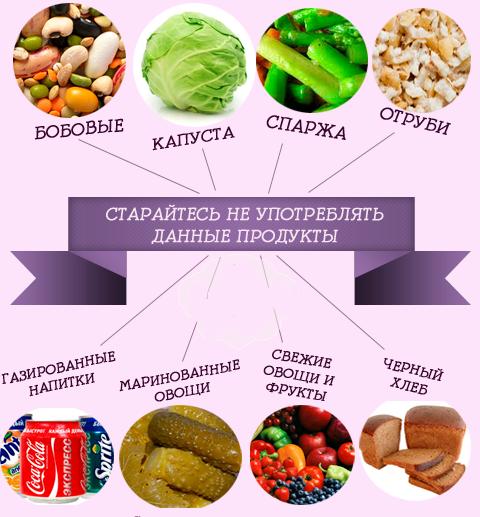 Как определить лишний вес у ребенка