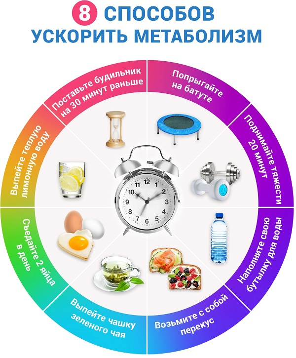 как быстро похудеть в талии и животе