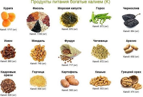 Какие витамины есть в редиске