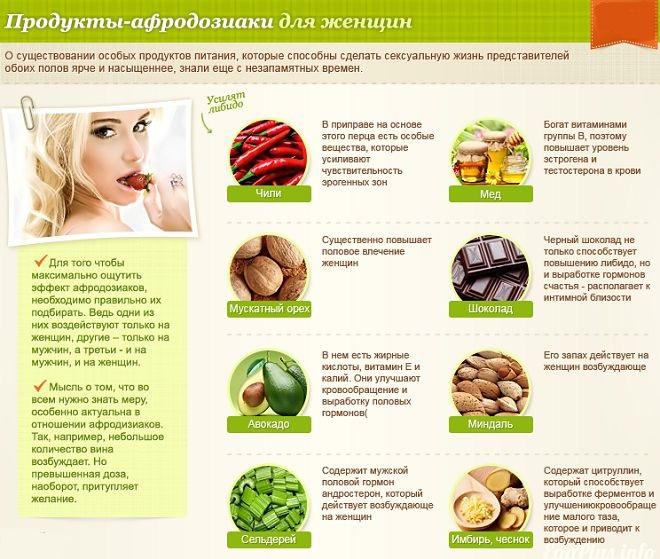 Что полезно кушать для потенции мужчин