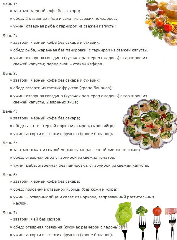 диета как похудеть 3 кг
