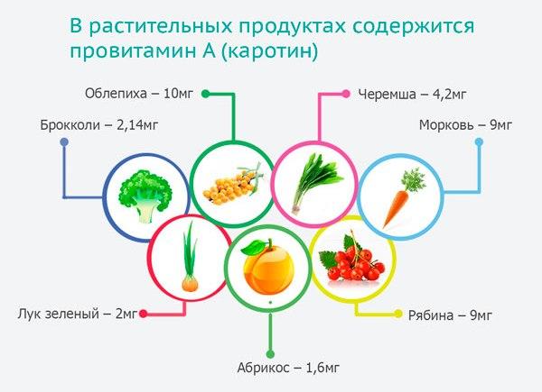 полезен рыбий жир для потенции