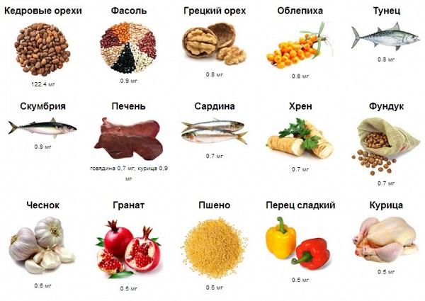 Продукты содержащие витамин в6 в большом количестве