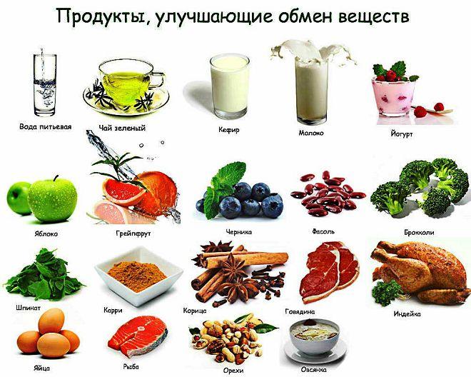 препараты похудения редуксин лайт отзывы