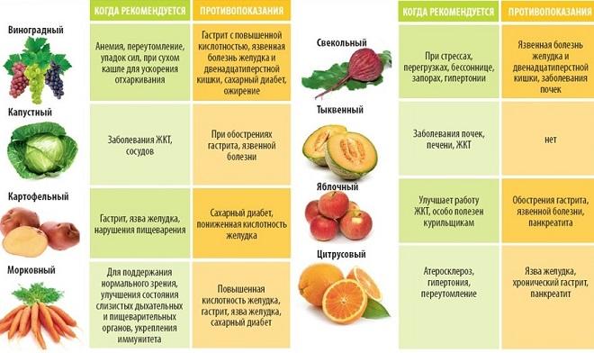 продукты от паразитов в организме человека