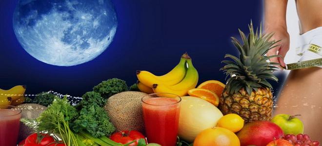 диета по времени для похудения отзывы