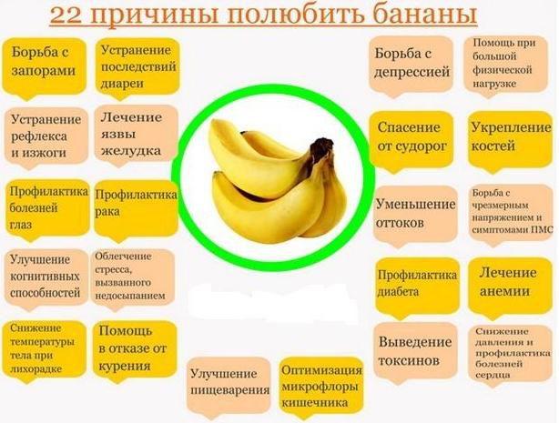 какие конфеты можно при повышенном холестерине