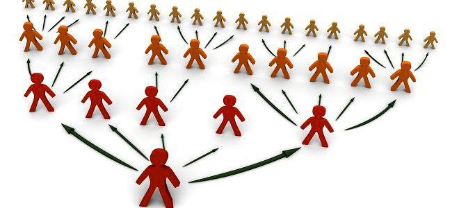 сетевой маркетинг как привлечь знакомых