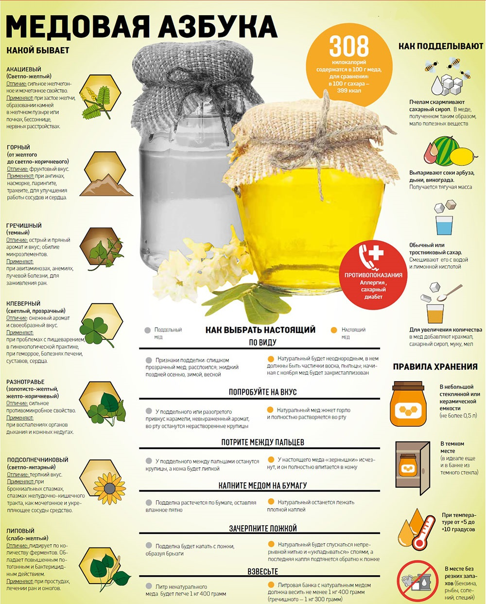Сорта меда и их лечебные свойства
