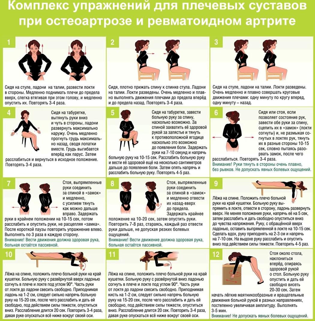 физические упражнения для плечевых суставов видео