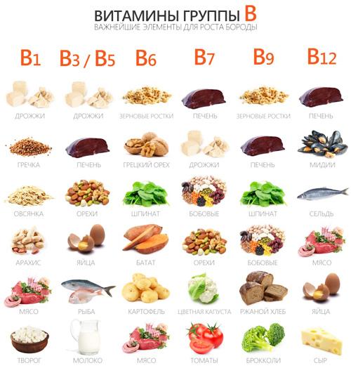 какие продукты исключить чтобы похудеть в бедрах