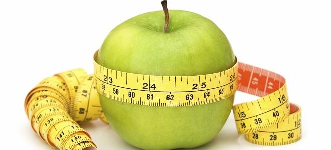Три Дня Яблочная Диета На