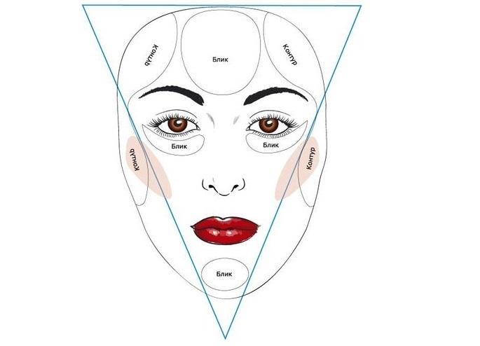 Контурирование круглого лица пошаговая инструкция