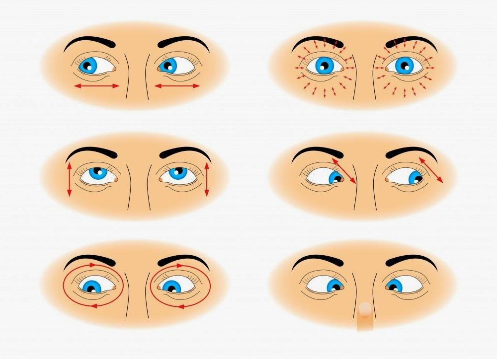 Рассеивающие линзы и собирающие при дефектах зрения