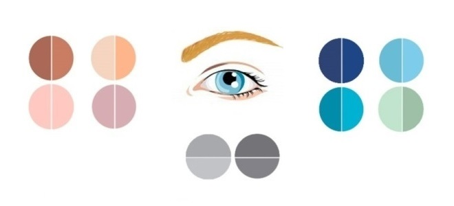 Тени для голубых глаз