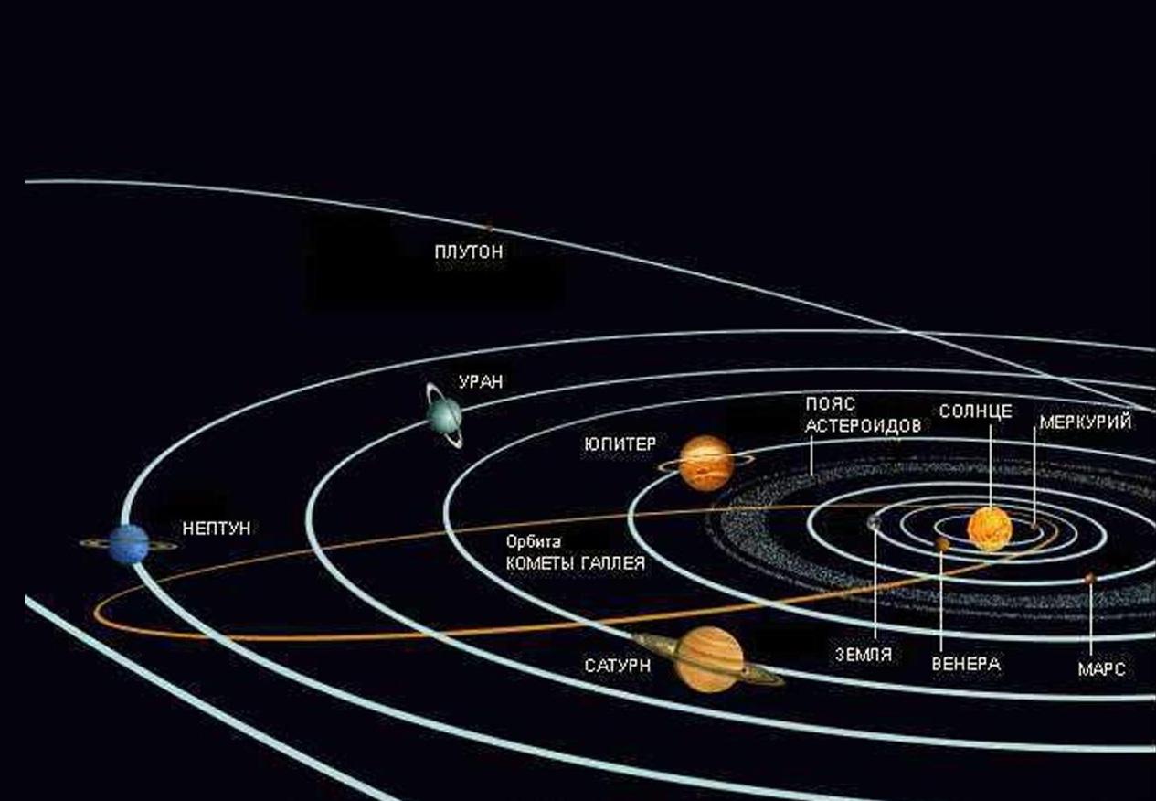 Космос, кометы, астероиды, спутники, планеты, вся солнечная система почему астероиды кольцами