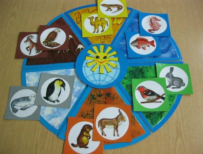 Игры по экологии в подготовительной группе своими руками