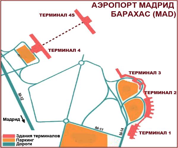 аэропорт мадрида схема на