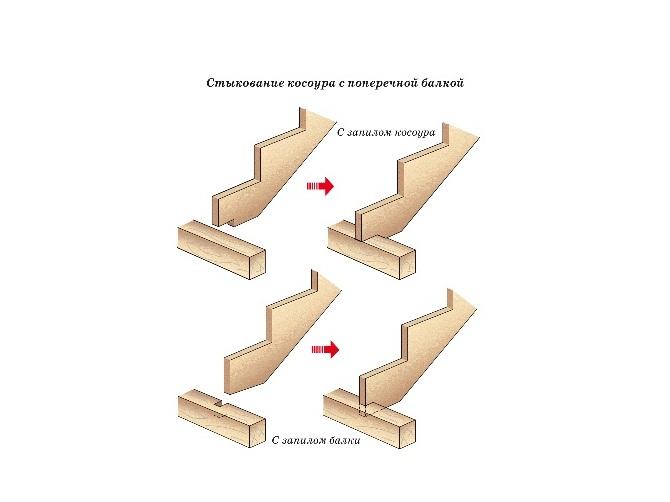 Сделать ограждение лестницы своими руками 24