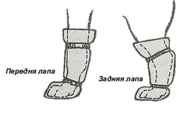 Как сшить кошке сапожки 975