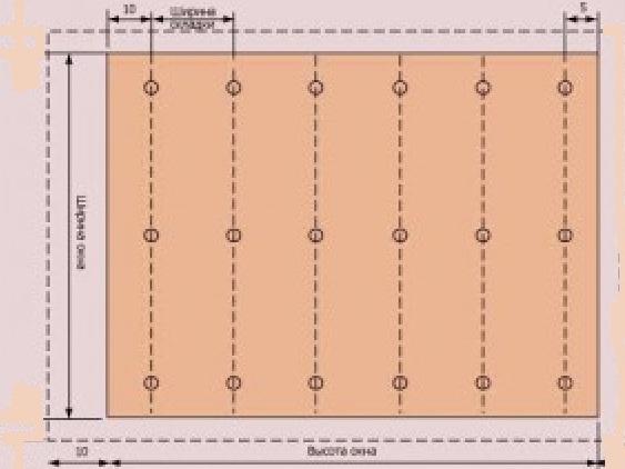 Где находятся гробницы тутанхамона