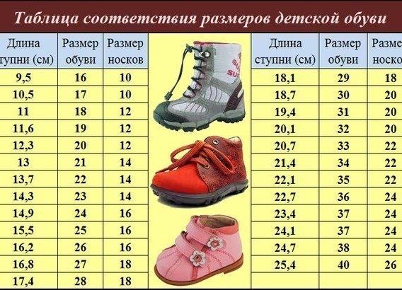 К чему снится мерить обувь не по размеру