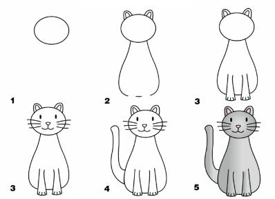 ... рисунки карандашом для детей: womanadvice.ru/risunki-karandashom-dlya-detey