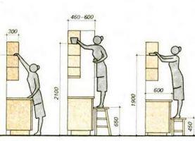 Как повесить кухонные шкафы на стену из гипсокартона3