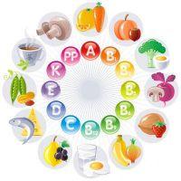 Витамин а норма в сутки