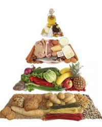 пирамида питания для похудения отзывы